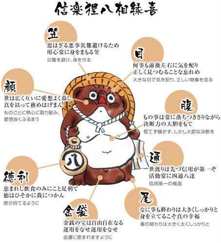 1-信楽狸八相縁喜.jpg