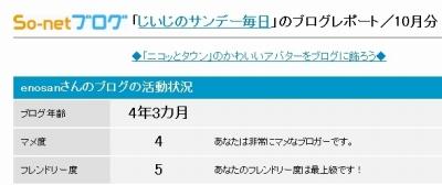 s-10.12.04 ブログレポート10月分前編.jpg
