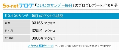 s-10.12.04 ブログレポート10月分後編.jpg